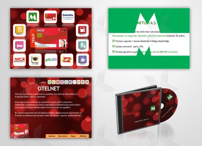 giftcard_interaktif